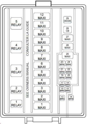 Ford Mustang (1999  2004)  fuse box diagram  Auto Genius
