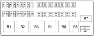 Jaguar SType (1999  2008)  fuse box diagram  Auto Genius