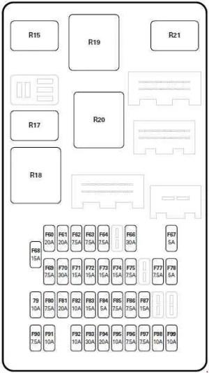 Jaguar XType (2001  2003) fuse box diagram  Auto Genius