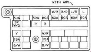 Mazda 626 (1987  1992)  fuse box diagram  Auto Genius