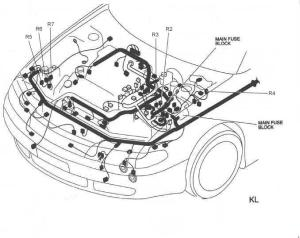 Mazda 626 (1991  1997)  fuse box diagram  Auto Genius