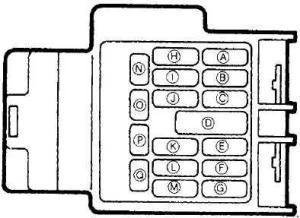 Mazda MX5 (1989  1997)  fuse box diagram  Auto Genius