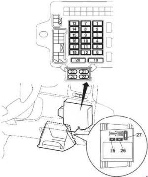 Mitsubishi Grandis – fuse box diagram  Auto Genius