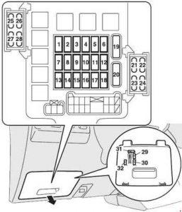 Mitsubishi Pajero (2006  2015) – fuse box diagram  Auto