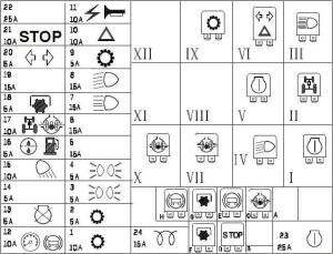 New Holland TL70, TL80, TL90, TL100  fuse box diagram