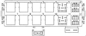 Porsche Boxster (986) (1996  2004)  fuse box diagram  Auto Genius