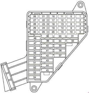 Seat Ia (2002  2008) – fuse box diagram  Auto Genius