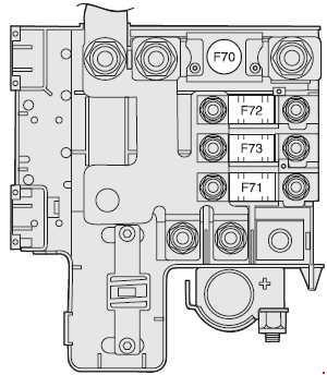 Alfa Romeo 147 – fuse box diagram  Auto Genius