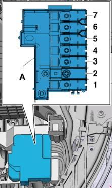 Audi A1  fuse box diagram  Auto Genius