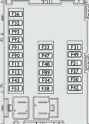 Citroen Relay (2014  2018)  fuse box diagram  Auto Genius
