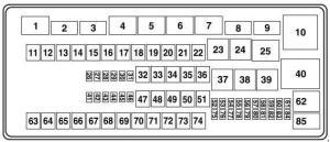 Ford E250 (2009  2015)  fuse box diagram  Auto Genius