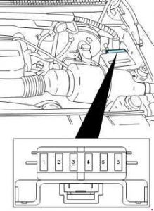 Ford Expedition (1997  2002)  fuse box diagram  Auto Genius