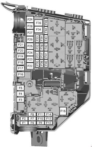 Ford SMAX (2006  2015)  fuse box diagram  Auto Genius