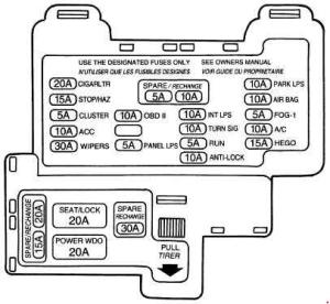 Ford Thunderbird (1994  1997)  fuse box diagram  Auto
