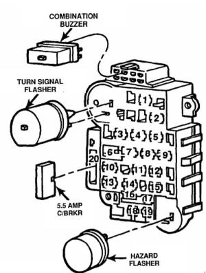 Jeep Cherokee XJ (1984  1996)  fuse box diagram  Auto