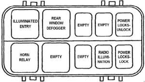 Jeep Cherokee XJ (1984  1996)  fuse box diagram  Auto
