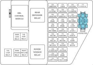 KIA Carens (UN; 2006  2013)  fuse box diagram  Auto Genius