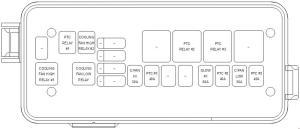KIA Sedona VQ (2010  2014)  fuse box diagram  Auto Genius