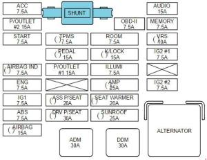 KIA Sedona VQ (2010  2014)  fuse box diagram  Auto Genius