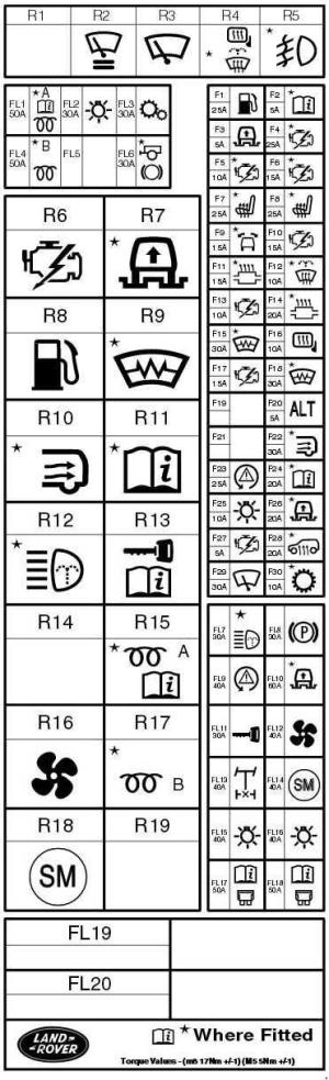 Land Rover Lr2 Fuse Box Diagram | Wiring Diagram