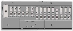 Lincoln MKZ (2013  2019)  fuse box diagram  Auto Genius