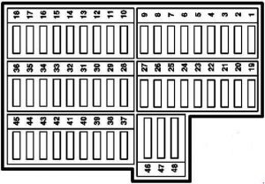 MercedesBenz AClass (w168; 1997  2004)  fuse box diagram  Auto Genius