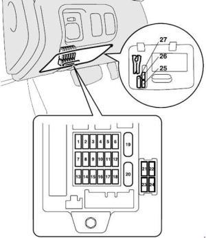 Mitsubishi Eclipse 4G (2006  2012) – fuse box diagram