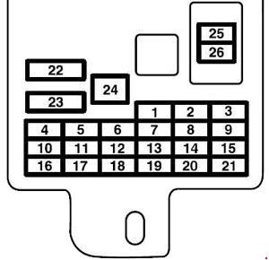 Mitsubishi Mirage (2012  present) – fuse box diagram