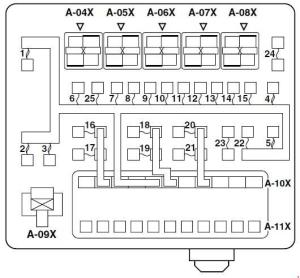 Mitsubishi Lancer (2000  2007) – fuse box diagram  Auto