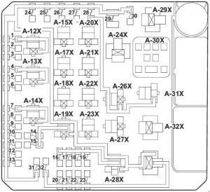 Mitsubishi Lancer (2007  2017) – fuse box diagram  Auto Genius