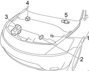 Nissan Murano (2002  2007)  fuse box diagram  Auto Genius
