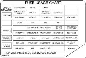 Oldsmobile Silhouette (1997  2004)  fuse box diagram