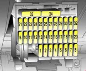 Opel Omega B (1994  2003)  fuse box diagram  Auto Genius