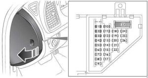 Saab 93 (2003  2012)  fuse box diagram  Auto Genius