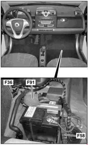Smart Fortwo (451; 2007  2015)  fuse box diagram  Auto