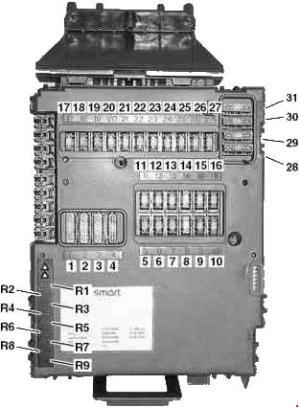 Smart Fortwo (A450, C450) (2002 2007)  fuse box diagram