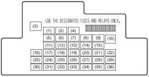 Suzuki Ciaz  fuse box diagram  Auto Genius