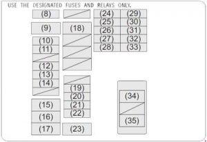 Suzuki SX4 SCross (2014  present)  fuse box diagram  Auto Genius