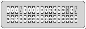Toyota Land Cruiser 200 (2007  2017)  fuse box diagram  Auto Genius