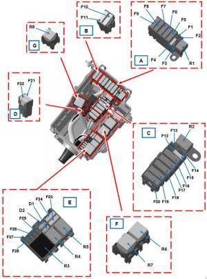 Vauxhall Vivaro (2014  2018)  fuse box diagram  Auto Genius