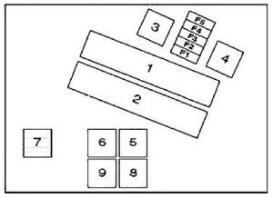 BMW 5Series (E39; 1996  2003)  fuse box diagram  Auto