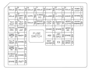 Hyundai Elantra GT (2018)  fuse box diagram  Auto Genius