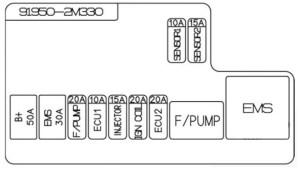 Hyundai Genesis Coupe (2013  2016) – fuse box diagram  Auto Genius
