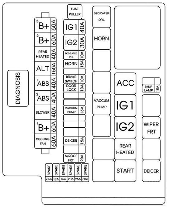 2013 Hyundai Elantra Fuse Box Diagram
