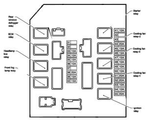 Nissan March (2003  2010)  fuse box diagram  Auto Genius