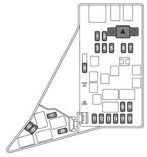 Subaru WRX (2018)  fuse box diagram  Auto Genius