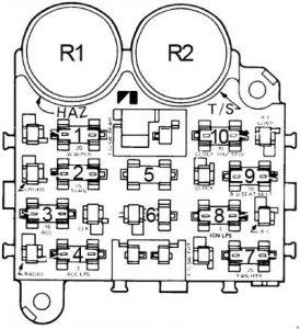 Jeep CJ (1978  1986)  fuse box diagram  Auto Genius
