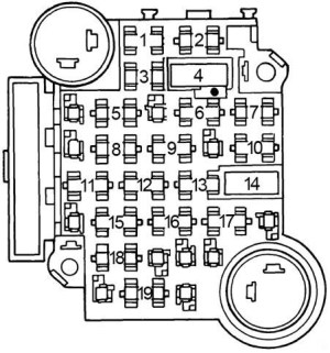Oldsmobile 98 (1979)  fuse box diagram  Auto Genius