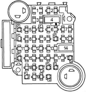 Oldsmobile Cutlass (1979)  fuse box diagram  Auto Genius