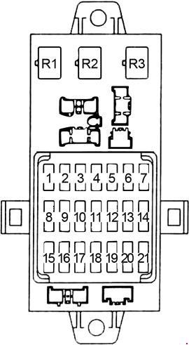 Subaru Impreza (1992  1998)  fuse box diagram  Auto Genius